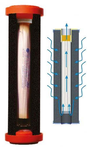 Cartuccia Ricambio Per Filtro A Membrana CM 091201XXXXX