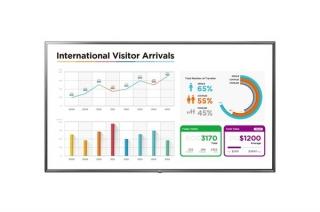 """LG 75UL3E-B visualizzatore di messaggi 190,5 cm (75"""") LCD 4K Ultra HD Pannello piatto per segnaletica digitale Titanio"""